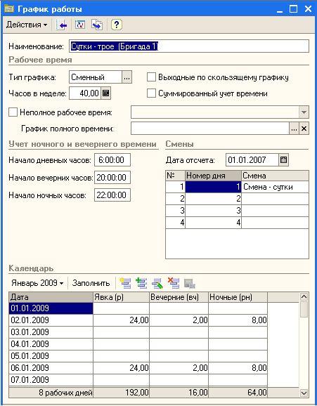Сменный рабочий на окладе как правильно рассчитать часовую ставку